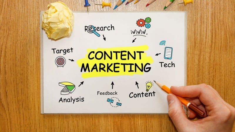 Report] LinkedIn shares content marketing predictions for 2017 - Social  Samosa